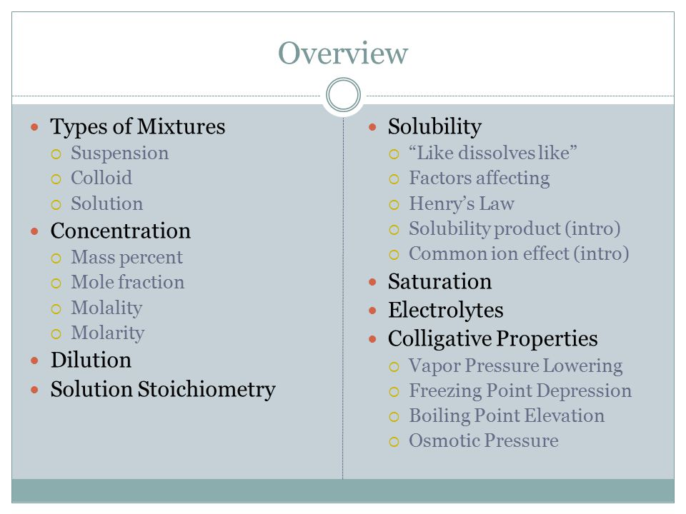 Overview Types of Mixtures Concentration Dilution