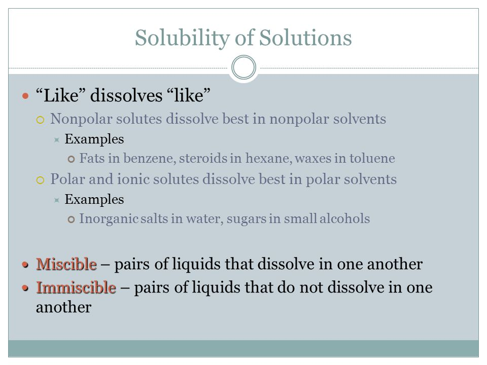 Solubility of Solutions