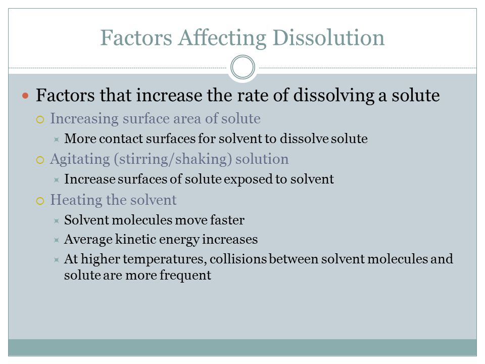 Factors Affecting Dissolution