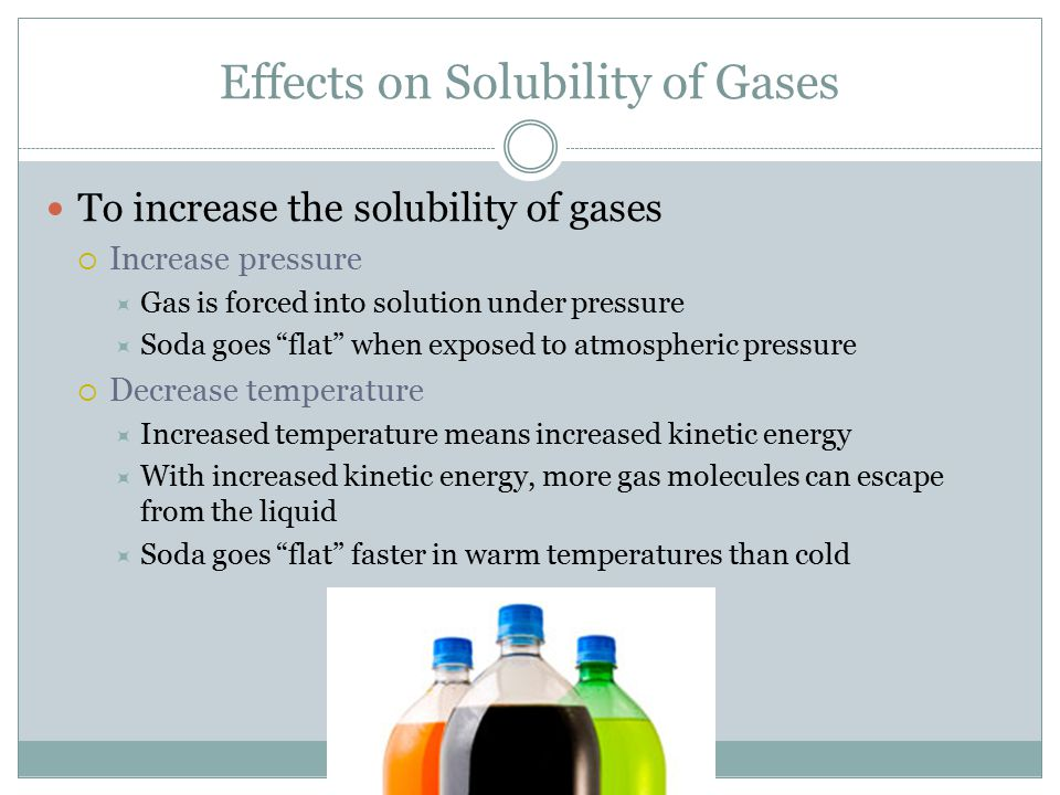 Effects on Solubility of Gases