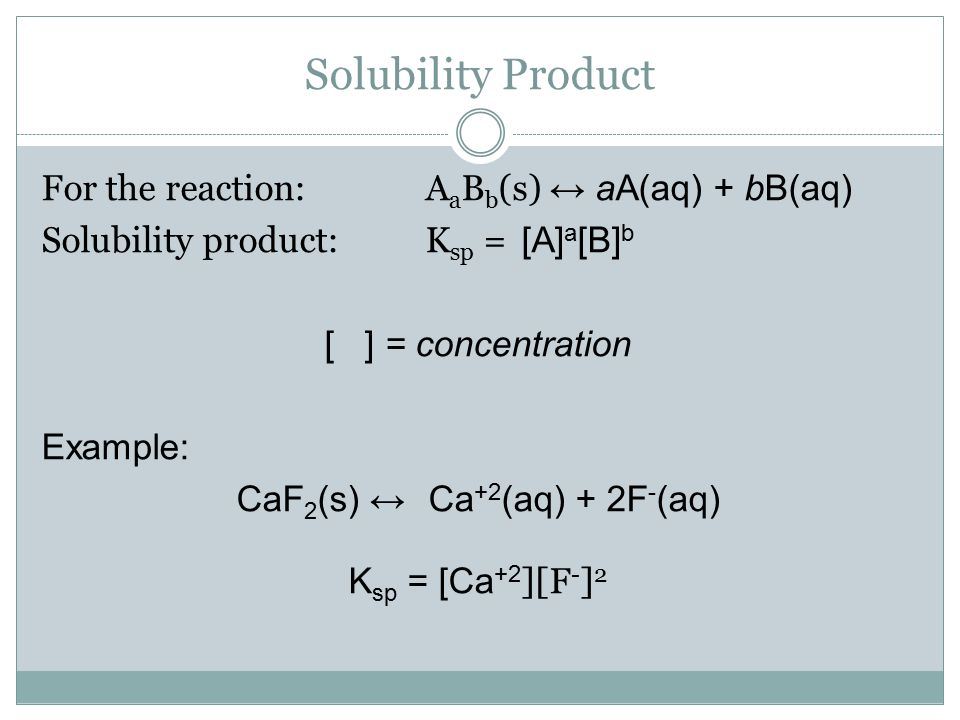 Solubility Product