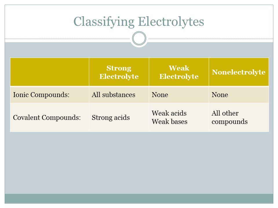 Classifying Electrolytes
