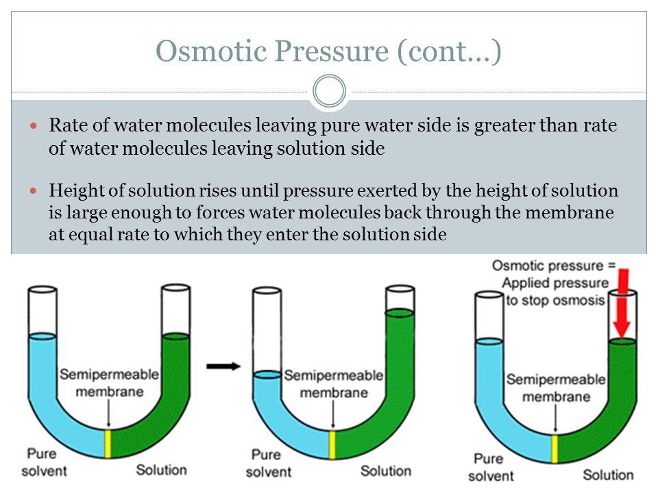 Osmotic Pressure (cont…)