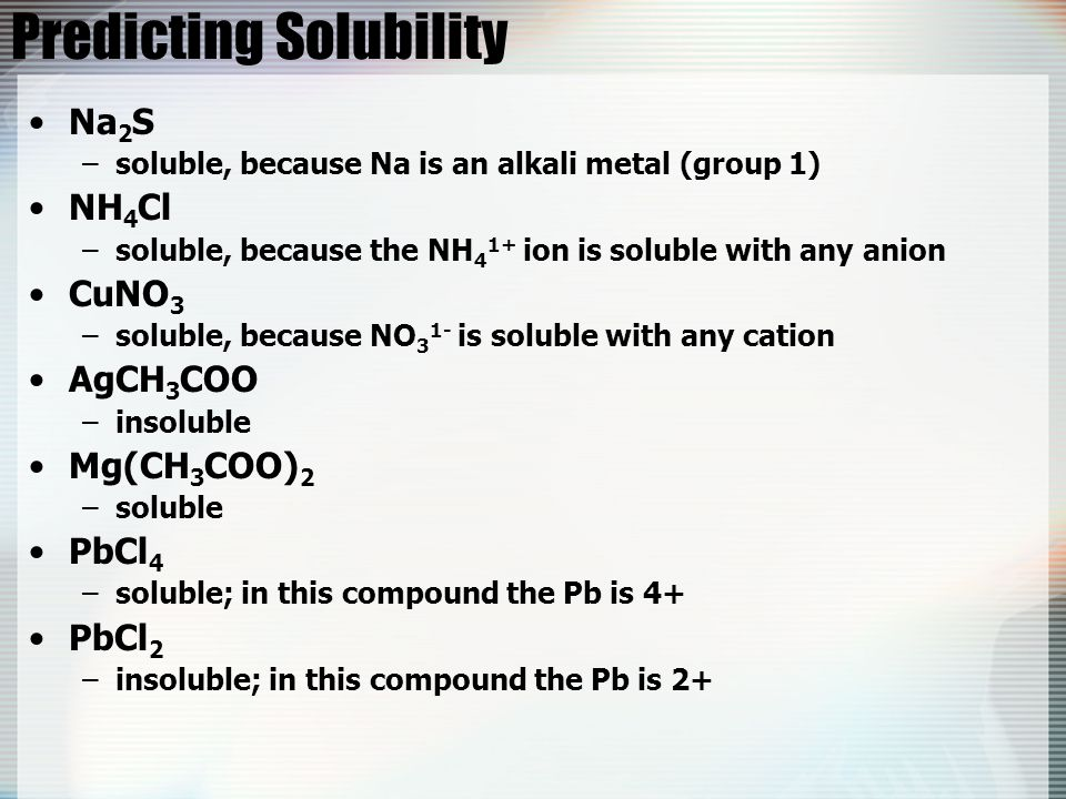 Predicting Solubility
