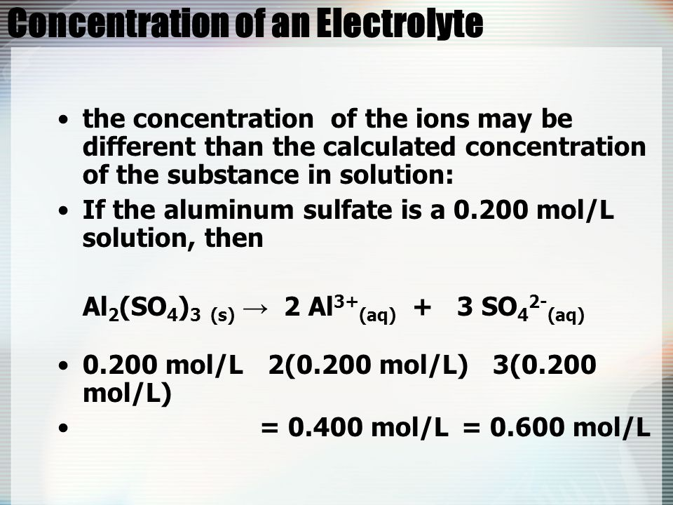 Concentration of an Electrolyte