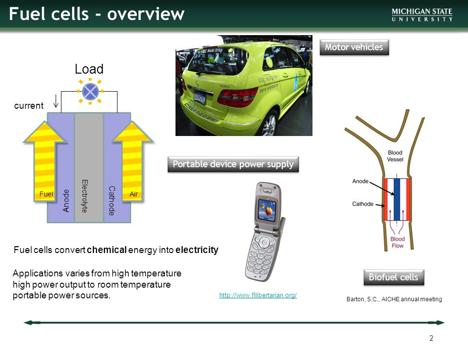 Fuel cells - overview Load Motor vehicles current
