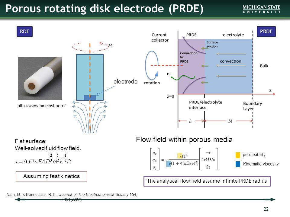 Porous rotating disk electrode (PRDE)