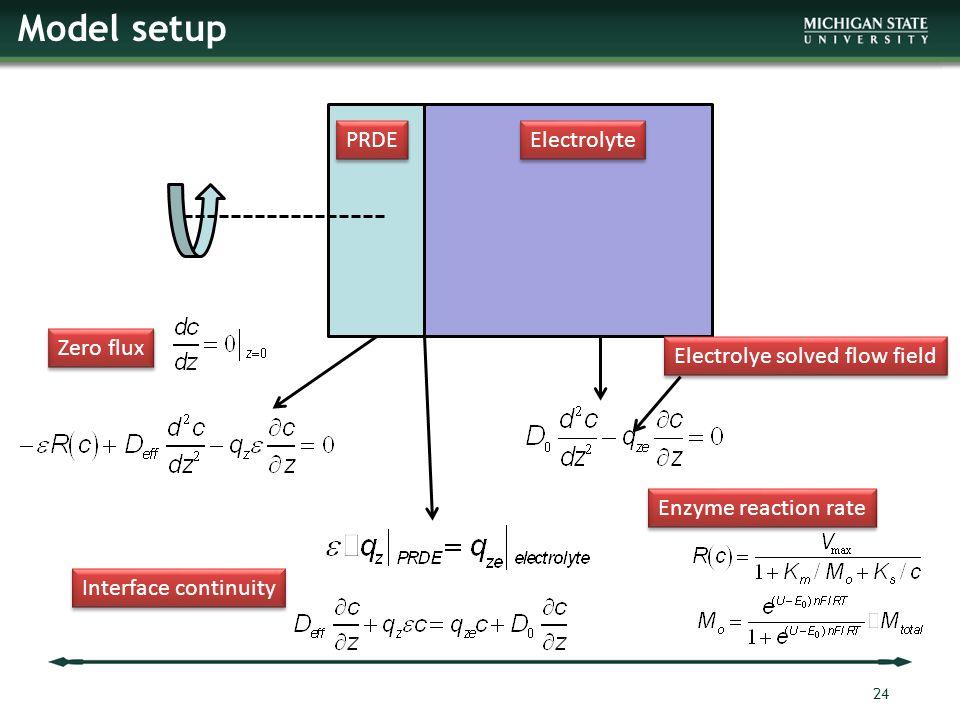 Electrolye solved flow field