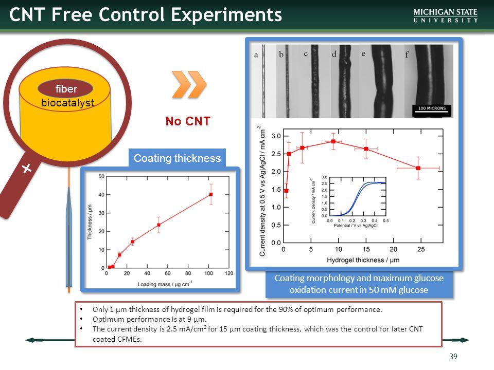 CNT Free Control Experiments