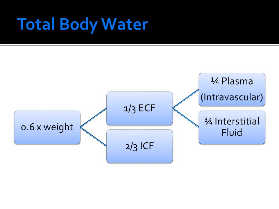 Total Body Water We will start with some basic concepts.