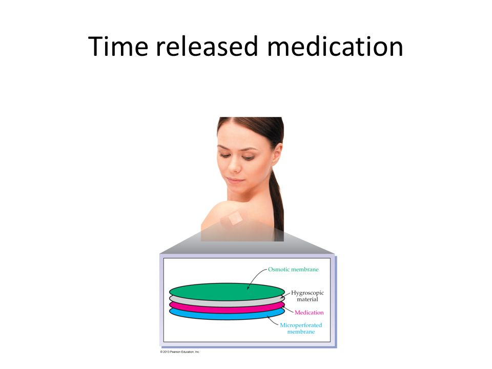 Time released medication