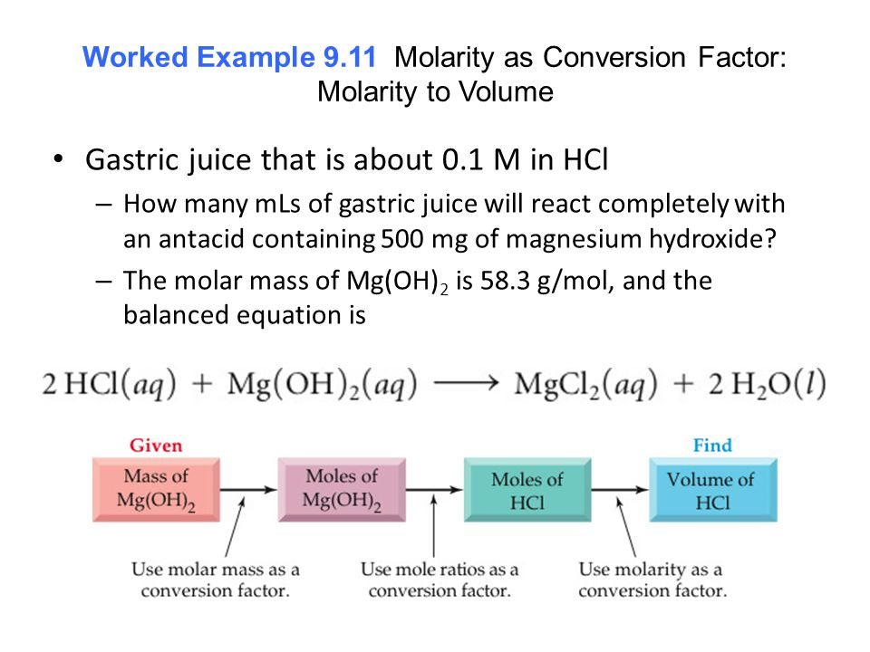 Worked Example 9.11 Molarity as Conversion Factor: Molarity to Volume