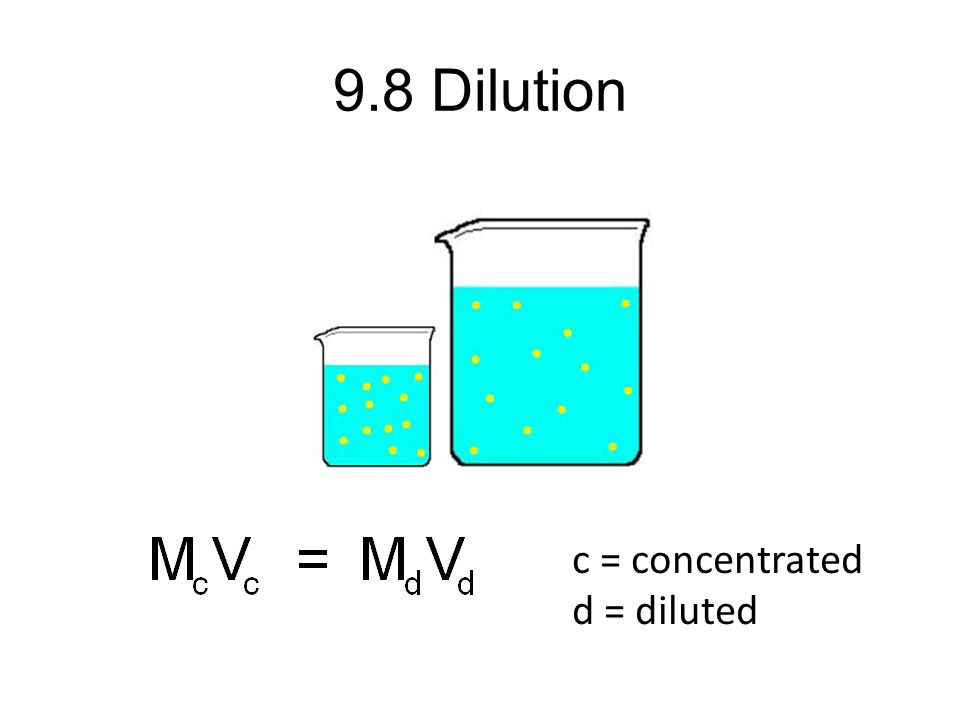 9.8 Dilution c = concentrated d = diluted