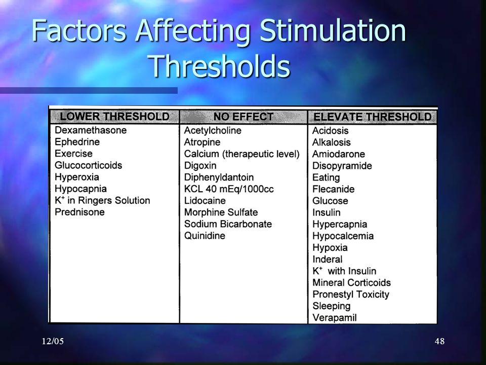 Factors Affecting Stimulation Thresholds