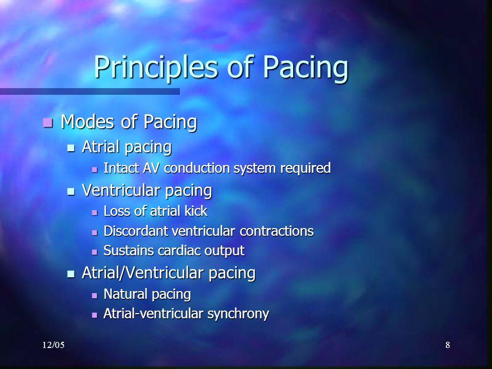 Principles of Pacing Modes of Pacing Atrial pacing Ventricular pacing