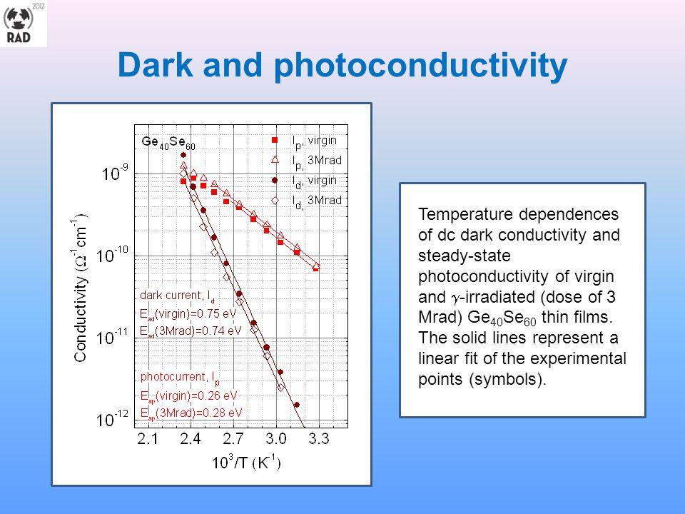 Dark and photoconductivity