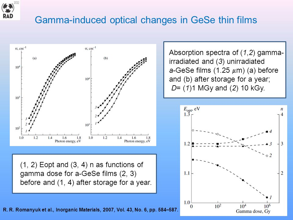 Gamma-induced optical changes in GeSe thin films