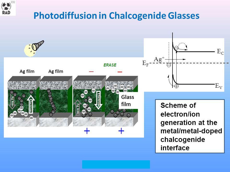 Photodiffusion in Chalcogenide Glasses