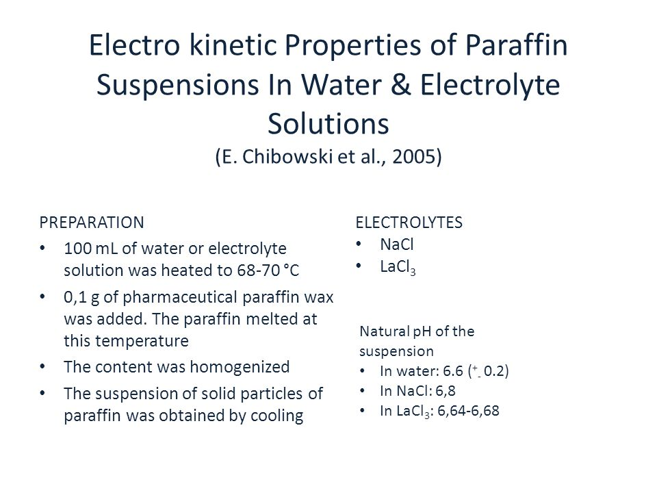 Electro kinetic Properties of Paraffin Suspensions In Water & Electrolyte Solutions (E. Chibowski et al., 2005)