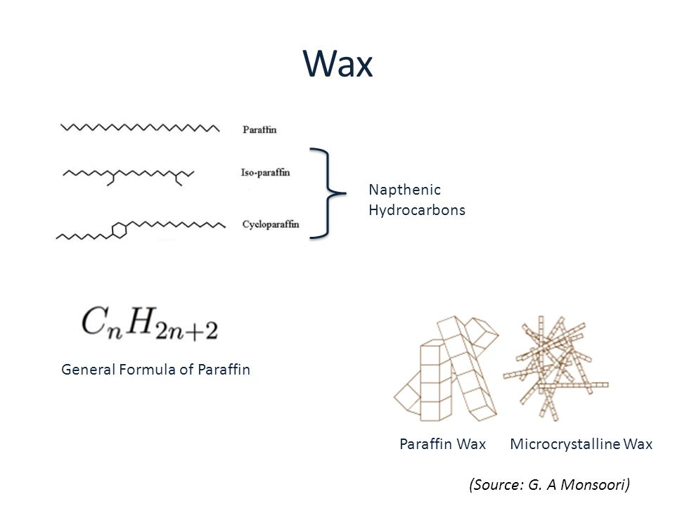 Wax Napthenic Hydrocarbons General Formula of Paraffin Paraffin Wax