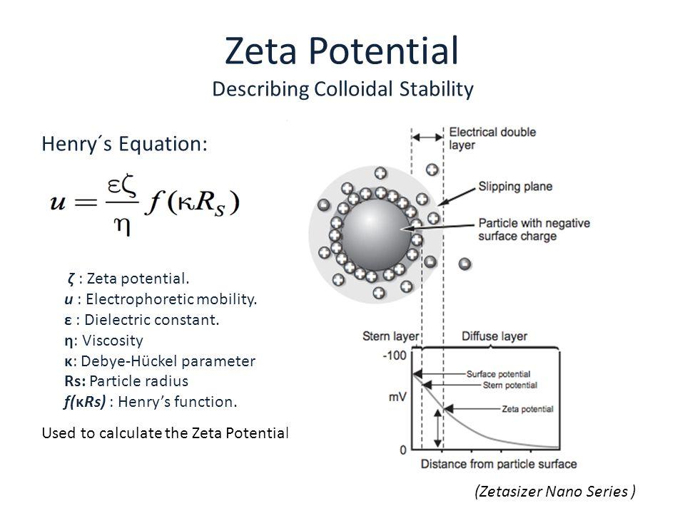 Zeta Potential Describing Colloidal Stability