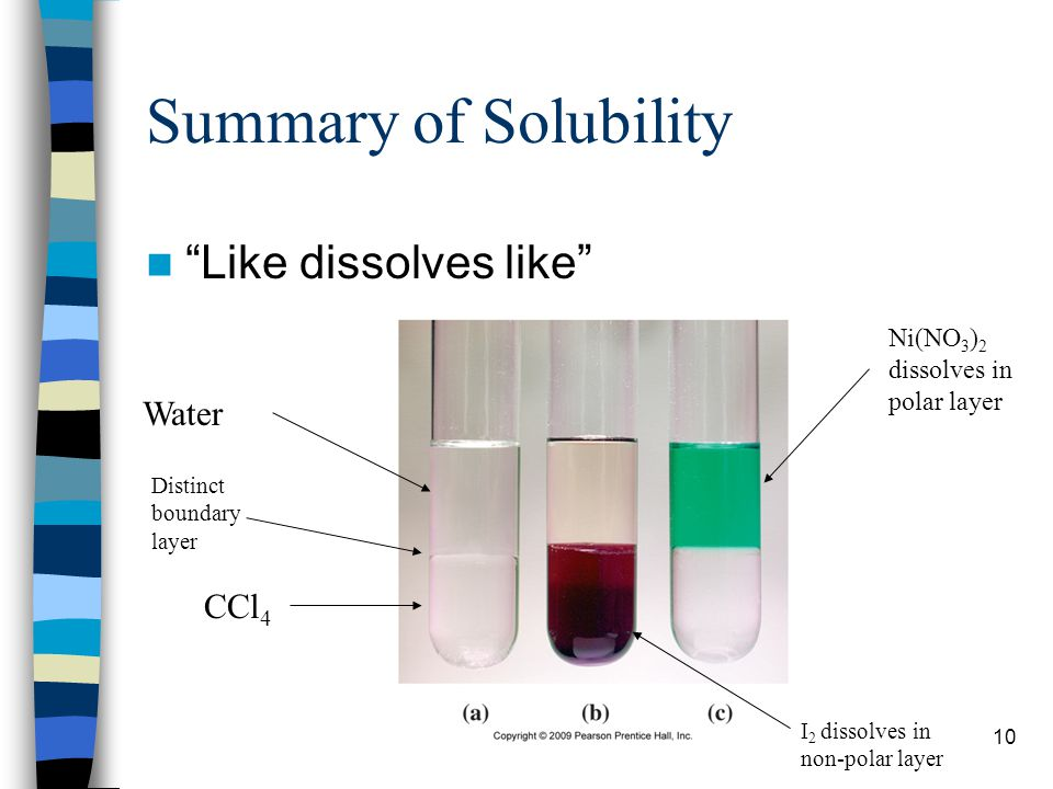 Summary of Solubility Like dissolves like Water CCl4