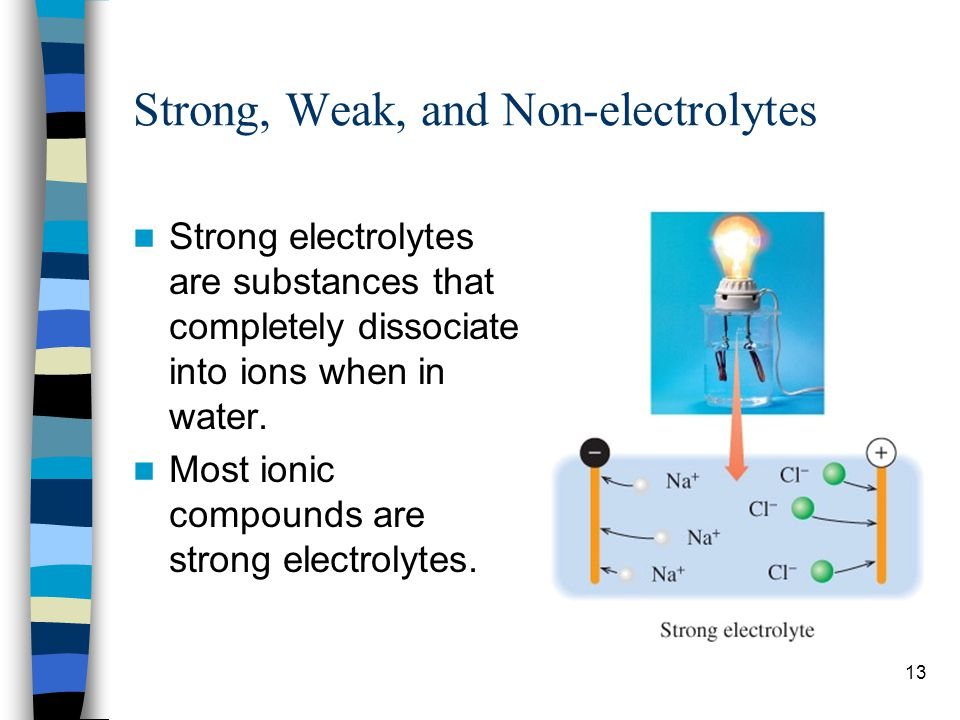 Strong, Weak, and Non-electrolytes