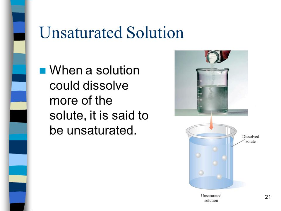 Unsaturated Solution When a solution could dissolve more of the solute, it is said to be unsaturated.