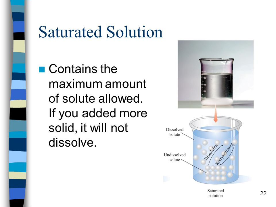 Saturated Solution Contains the maximum amount of solute allowed.