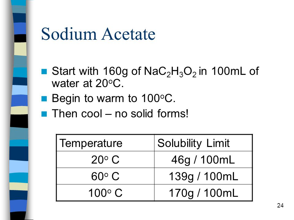 Sodium Acetate Start with 160g of NaC2H3O2 in 100mL of water at 20oC.