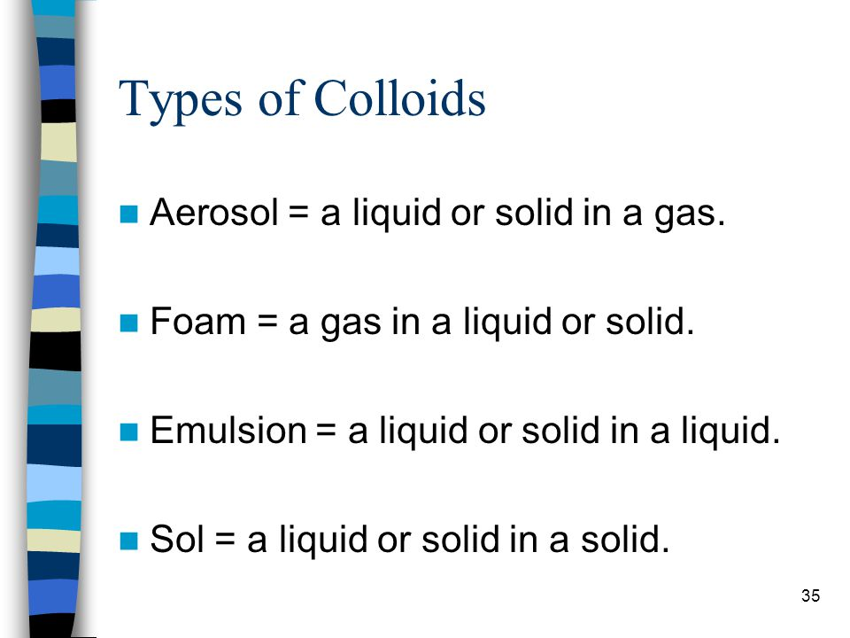 Types of Colloids Aerosol = a liquid or solid in a gas.