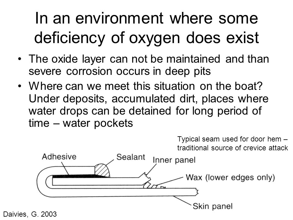 In an environment where some deficiency of oxygen does exist