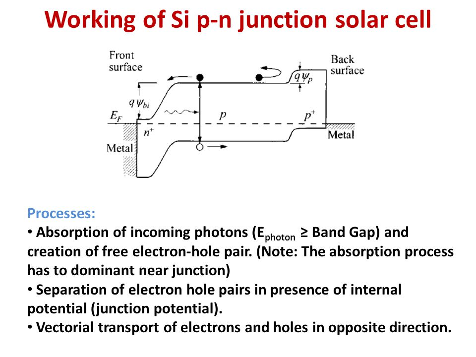 Working of Si p-n junction solar cell