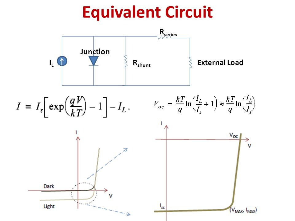 Equivalent Circuit Rseries Junction IL Rshunt External Load