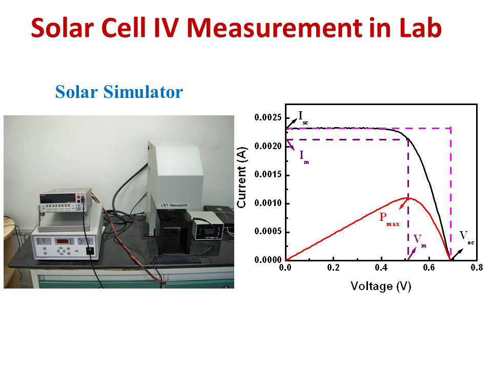 Solar Cell IV Measurement in Lab