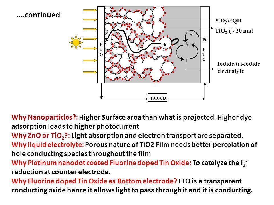 Iodide/tri-iodide electrolyte