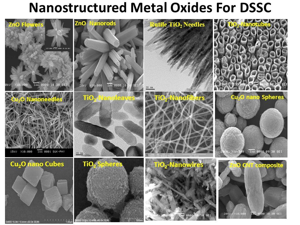 Nanostructured Metal Oxides For DSSC