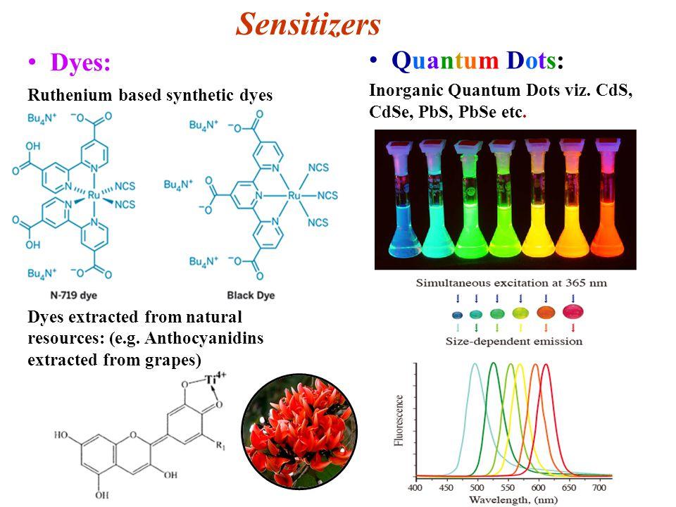 Sensitizers Dyes: Quantum Dots: Ruthenium based synthetic dyes