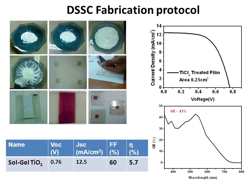 DSSC Fabrication protocol