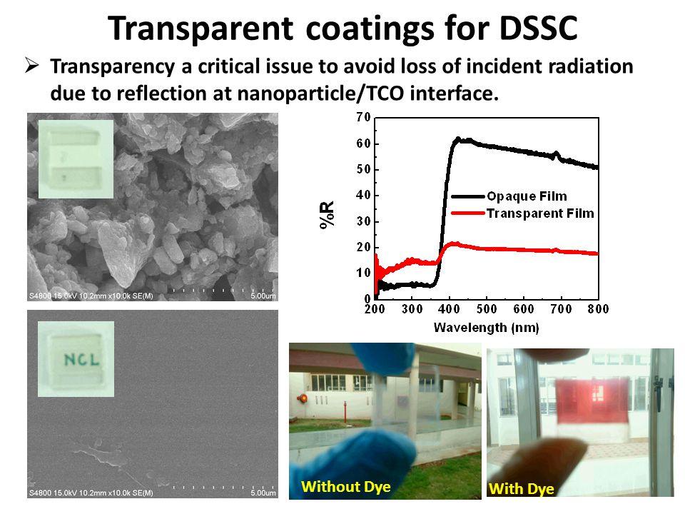 Transparent coatings for DSSC