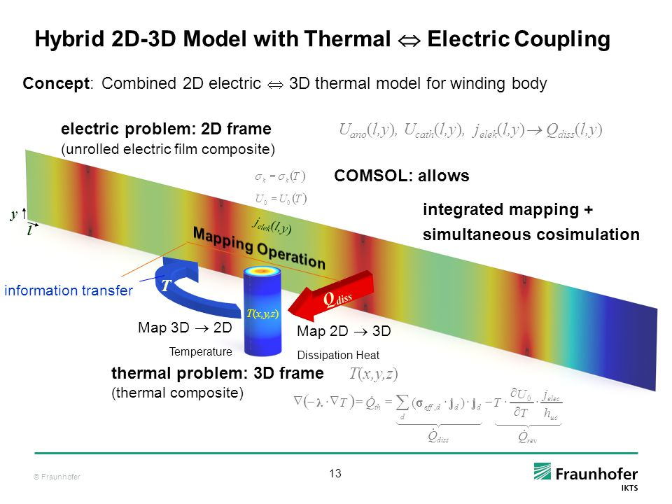 Hybrid 2D-3D Model with Thermal  Electric Coupling