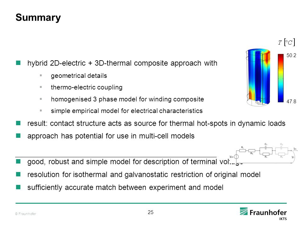 Summary hybrid 2D-electric + 3D-thermal composite approach with