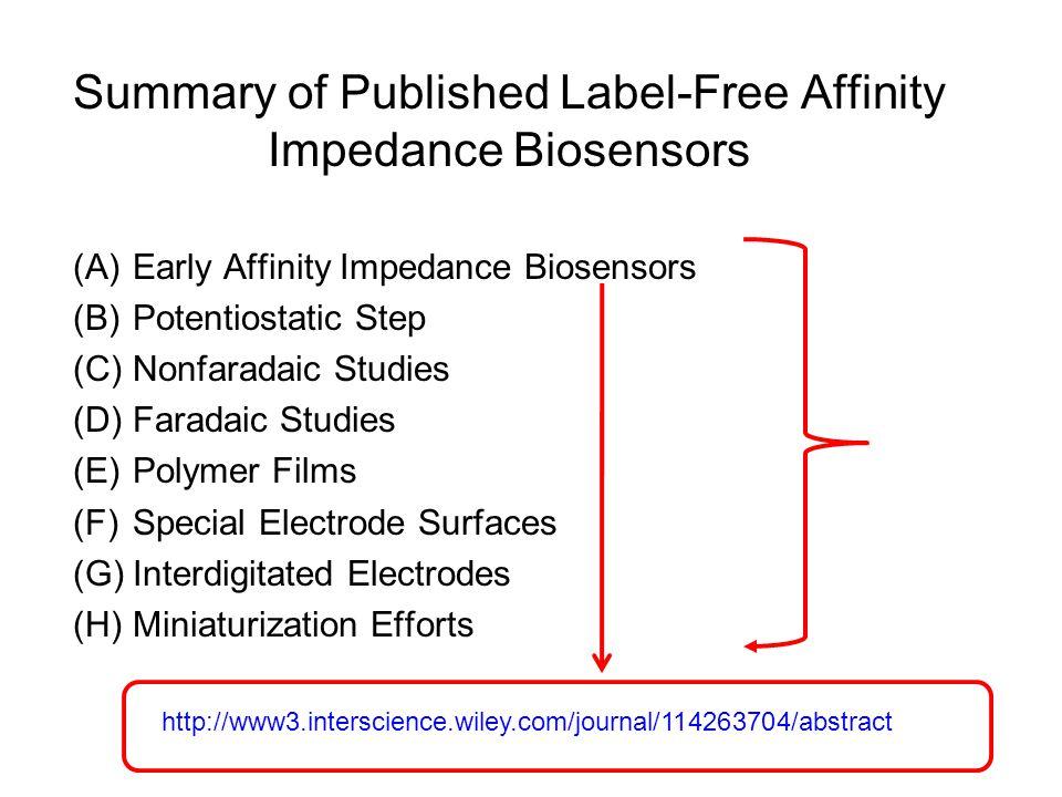 Summary of Published Label-Free Affinity Impedance Biosensors