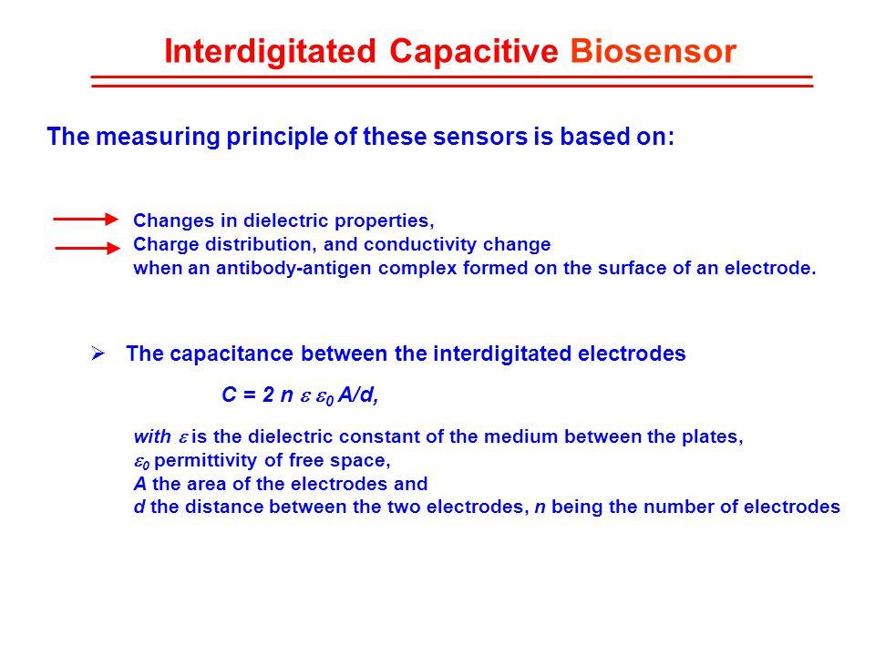 Interdigitated Capacitive Biosensor