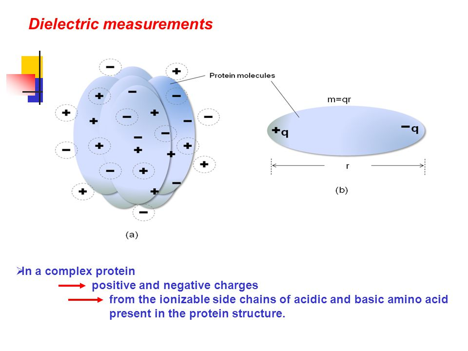 Dielectric measurements