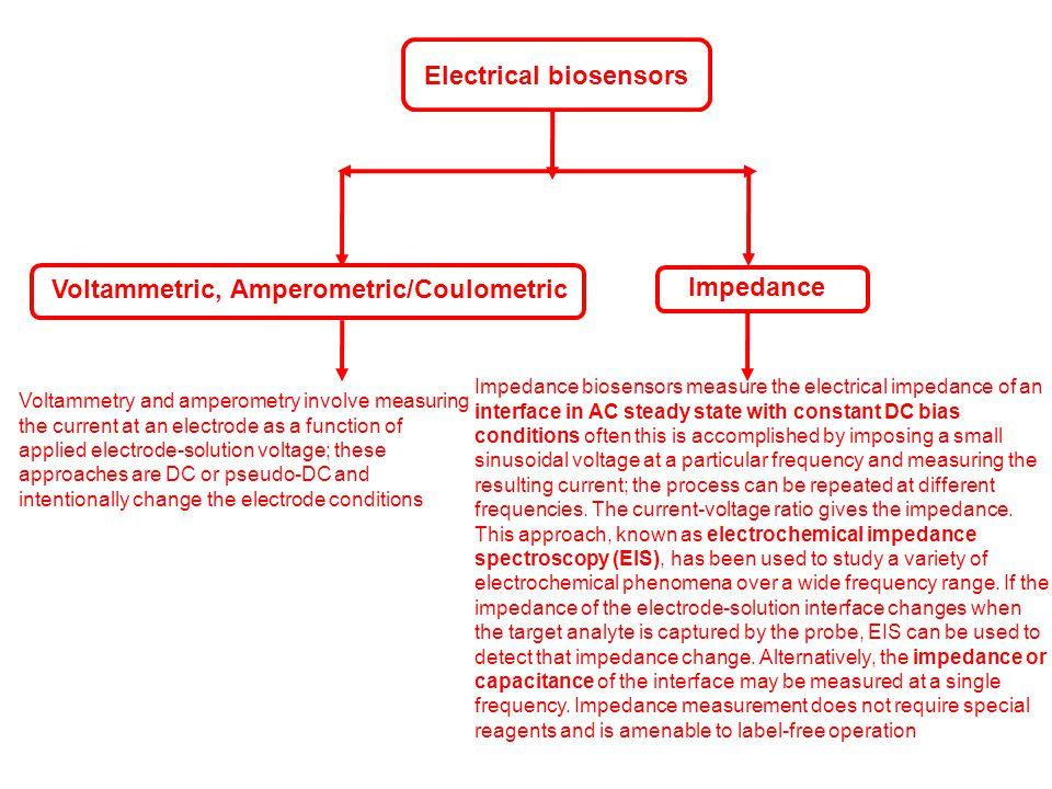 Electrical biosensors