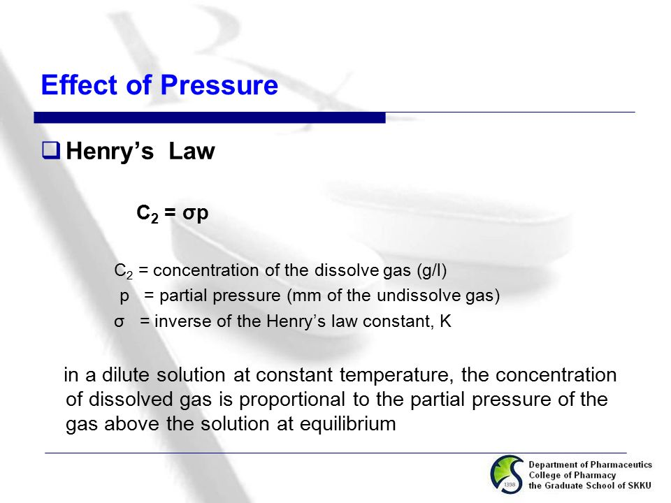 Effect of Pressure C2 = σp Henry's Law