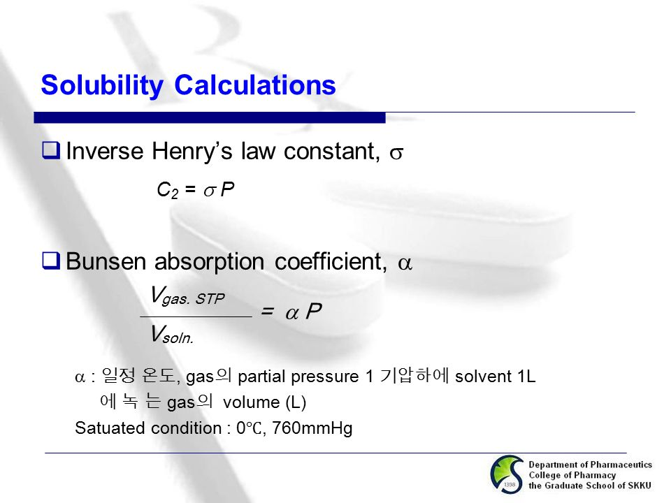Solubility Calculations
