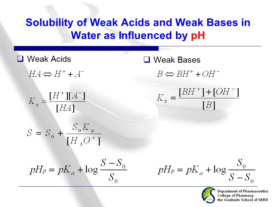 Solubility of Weak Acids and Weak Bases in Water as Influenced by pH
