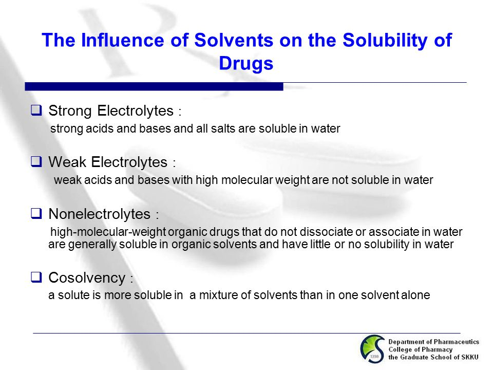 The Influence of Solvents on the Solubility of Drugs